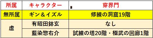f:id:sakanadefish:20210127205247p:plain