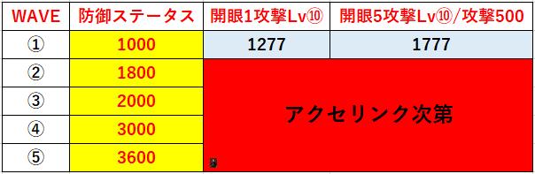 f:id:sakanadefish:20210127212813p:plain