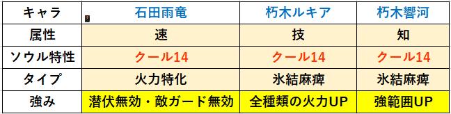 f:id:sakanadefish:20210129211504p:plain