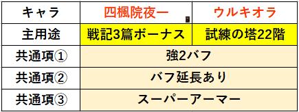 f:id:sakanadefish:20210129214146p:plain