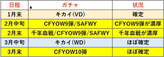 f:id:sakanadefish:20210130023222p:plain