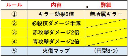 f:id:sakanadefish:20210130205922p:plain