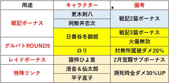 f:id:sakanadefish:20210131095516p:plain