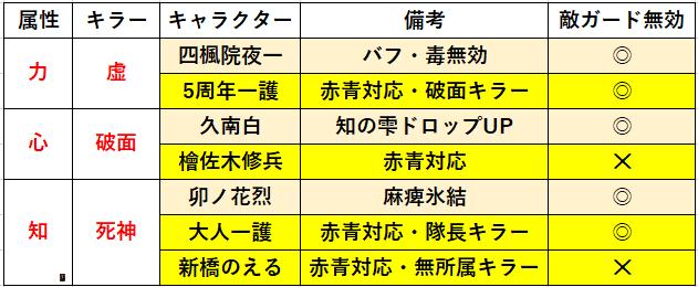f:id:sakanadefish:20210131100646p:plain