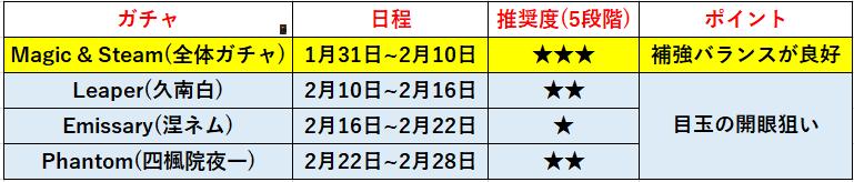 f:id:sakanadefish:20210131111330p:plain
