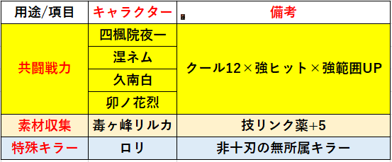 f:id:sakanadefish:20210201231939p:plain