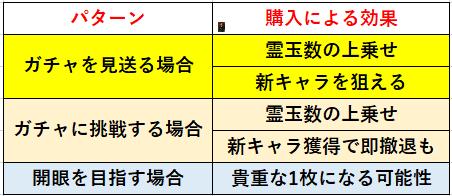 f:id:sakanadefish:20210201234325p:plain