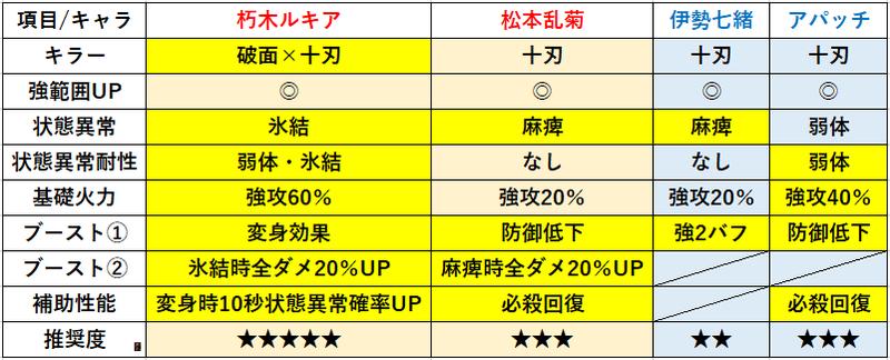 f:id:sakanadefish:20210202140723p:plain