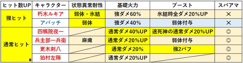f:id:sakanadefish:20210202163332p:plain