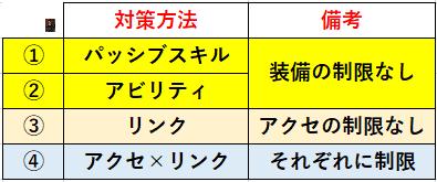 f:id:sakanadefish:20210202210709p:plain