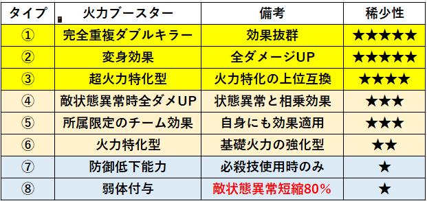 f:id:sakanadefish:20210202212231p:plain