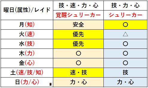 f:id:sakanadefish:20210203205424p:plain