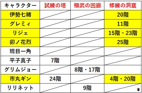 f:id:sakanadefish:20210204103723p:plain