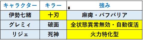 f:id:sakanadefish:20210204104833p:plain
