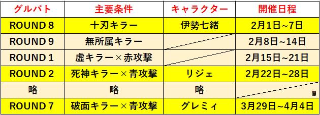 f:id:sakanadefish:20210204112032p:plain