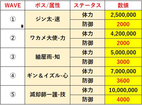 f:id:sakanadefish:20210204202325p:plain