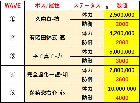 f:id:sakanadefish:20210204213421p:plain