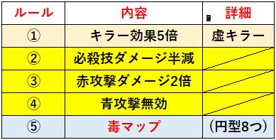f:id:sakanadefish:20210204213748p:plain