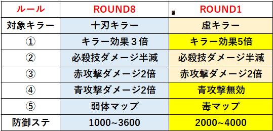 f:id:sakanadefish:20210204214728p:plain