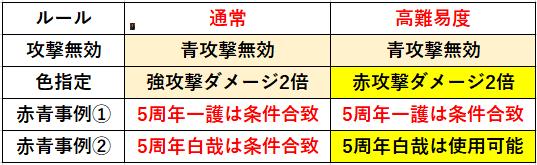 f:id:sakanadefish:20210204224750p:plain