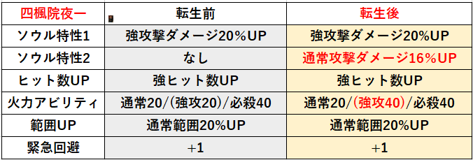 f:id:sakanadefish:20210205211028p:plain