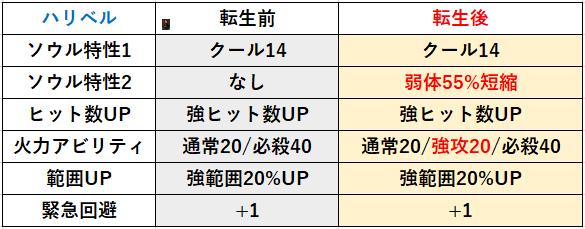 f:id:sakanadefish:20210205211033p:plain