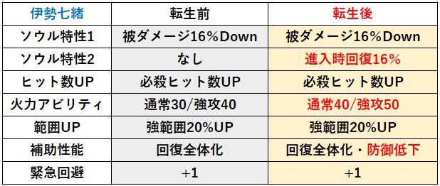 f:id:sakanadefish:20210205211038p:plain