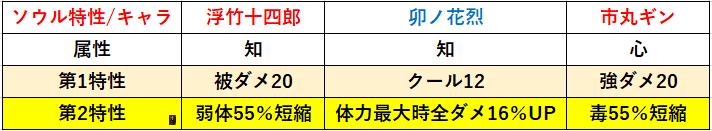 f:id:sakanadefish:20210205212735p:plain