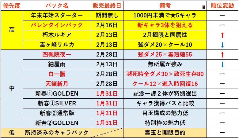 f:id:sakanadefish:20210205215121p:plain