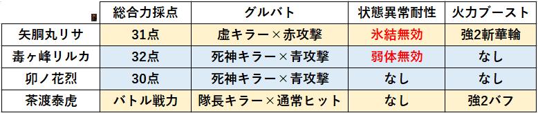 f:id:sakanadefish:20210207092140p:plain
