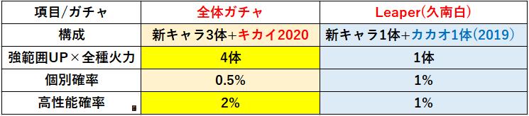 f:id:sakanadefish:20210207094511p:plain