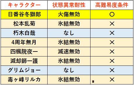 f:id:sakanadefish:20210208080102p:plain