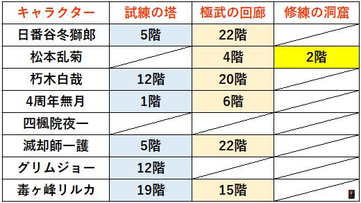 f:id:sakanadefish:20210208081653p:plain