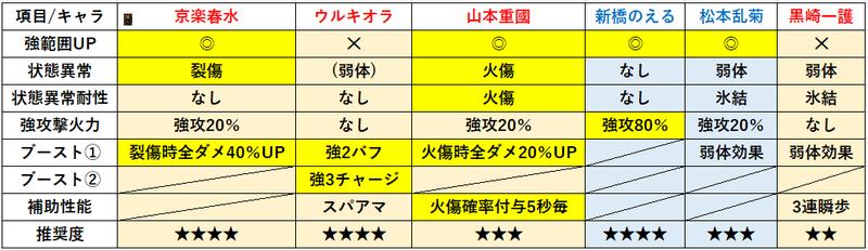 f:id:sakanadefish:20210209142346p:plain