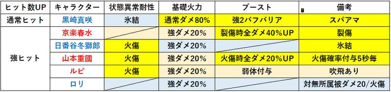 f:id:sakanadefish:20210209145945p:plain