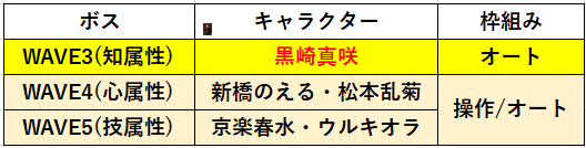 f:id:sakanadefish:20210209155420p:plain