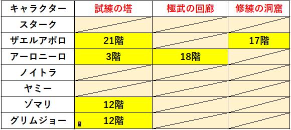 f:id:sakanadefish:20210210110531p:plain