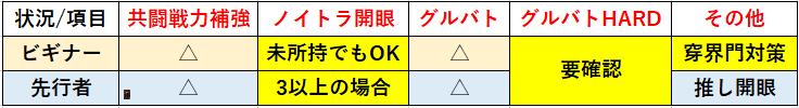 f:id:sakanadefish:20210210133722p:plain