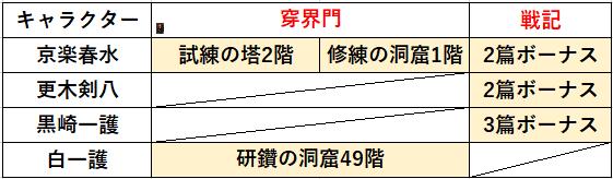 f:id:sakanadefish:20210210144218p:plain
