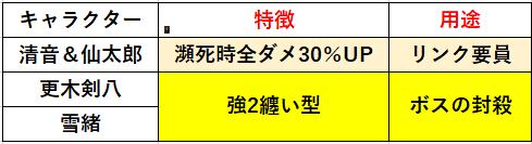 f:id:sakanadefish:20210210144859p:plain