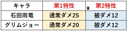 f:id:sakanadefish:20210211100950p:plain