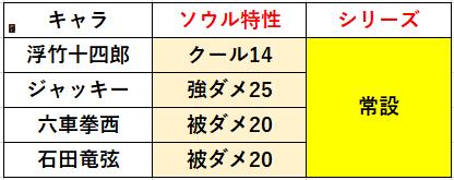 f:id:sakanadefish:20210211101851p:plain