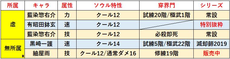 f:id:sakanadefish:20210211160029p:plain