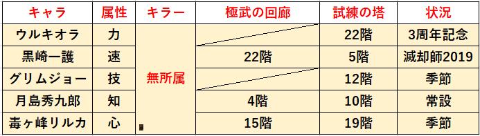 f:id:sakanadefish:20210211160717p:plain