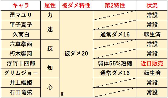 f:id:sakanadefish:20210211161533p:plain