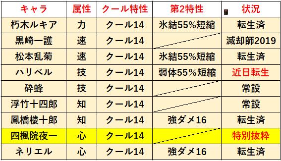 f:id:sakanadefish:20210211162634p:plain