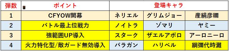 f:id:sakanadefish:20210212122258p:plain