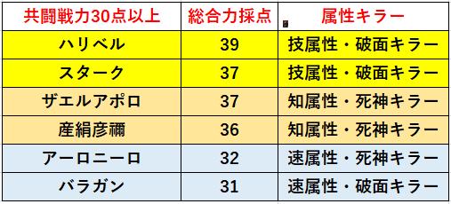 f:id:sakanadefish:20210212123211p:plain