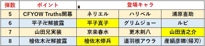 f:id:sakanadefish:20210212123507p:plain