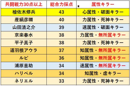 f:id:sakanadefish:20210212124855p:plain